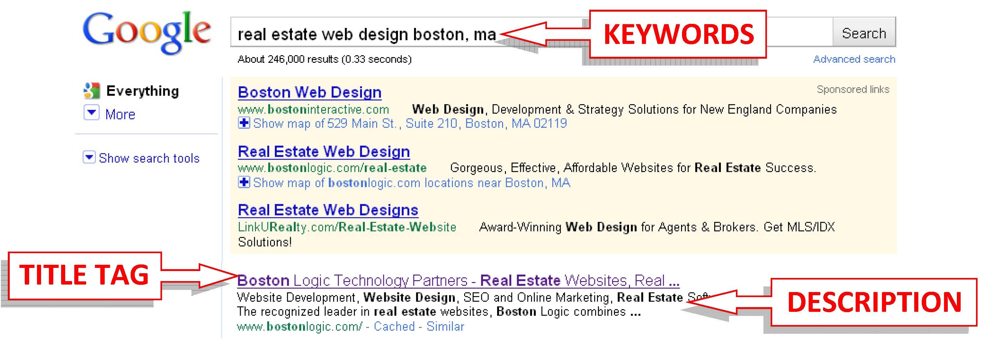 Search Engine Optimization Tutorial - My Fast Blog